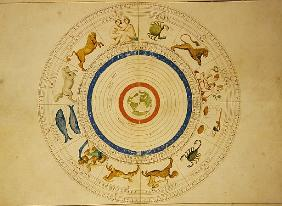 Zodiac Calendar, from an Atlas of the World in 33 Maps, Venice, 1st September 1553 (ink on vellum)